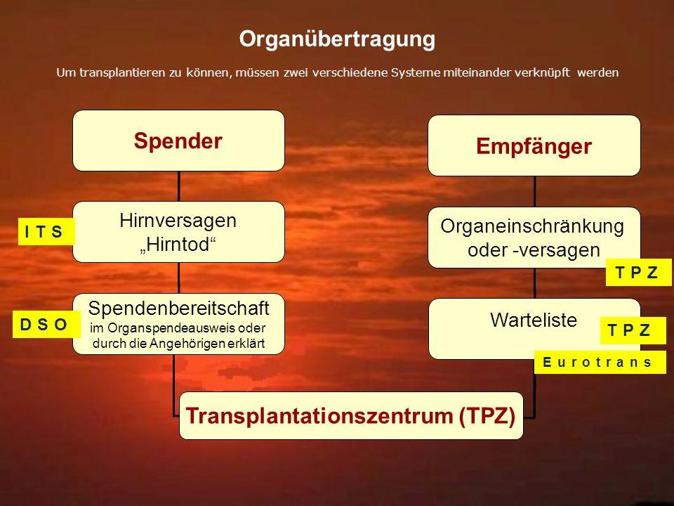 Eurotransplant vermittelt die Organspenden in den Benelux Ländern, Deutschland, Österreich, Slowenien und Kroatien.