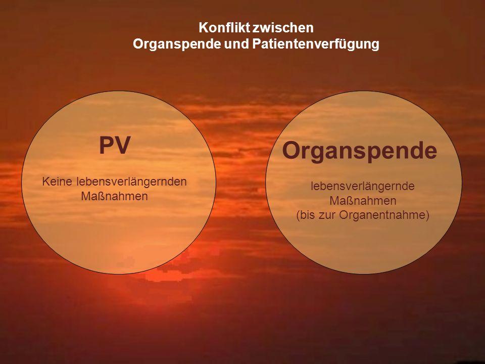 Konflikt zwischen Organspende und Patientenverfügung PV Keine lebensverlängernden Maßnahmen Organspende lebensverlängernde Maßnahmen (bis zur Organent