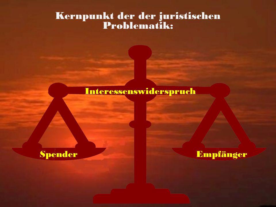 Kernpunkt der der juristischen Problematik: Interessenswiderspruch SpenderEmpfänger