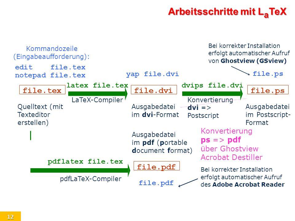 12 Arbeitsschritte mit L a TeX dvips file.dvi Konvertierung dvi => Postscript file.texfile.dvifile.ps editfile.tex notepad file.tex yap file.dvi file.