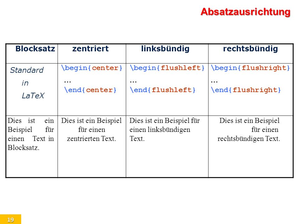 19 Blocksatzzentriertlinksbündigrechtsbündig Standard in LaTeX \begin{center} … \end{center} \begin{flushleft} … \end{flushleft} \begin{flushright} …