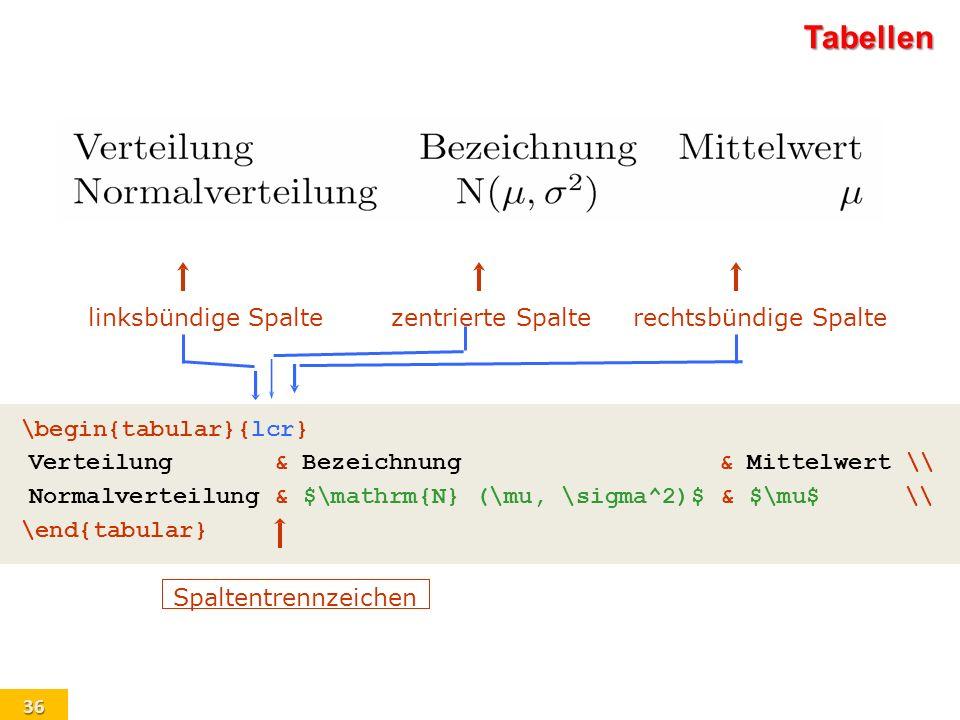 36 Tabellen linksbündige Spaltezentrierte Spalterechtsbündige Spalte \begin{tabular}{lcr} Verteilung& Bezeichnung& Mittelwert \\ Normalverteilung & $\