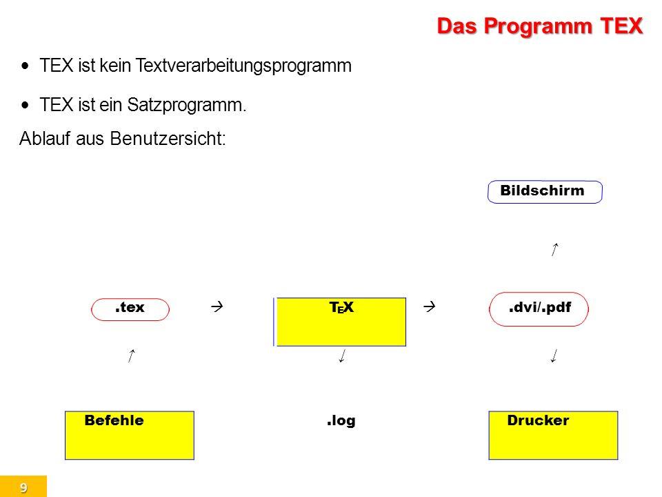 9 Das Programm TEX TEX ist kein Textverarbeitungsprogramm TEX ist ein Satzprogramm. Ablauf aus Benutzersicht: Bildschirm.tex TEXTEX.dvi/.pdf Befehle.l