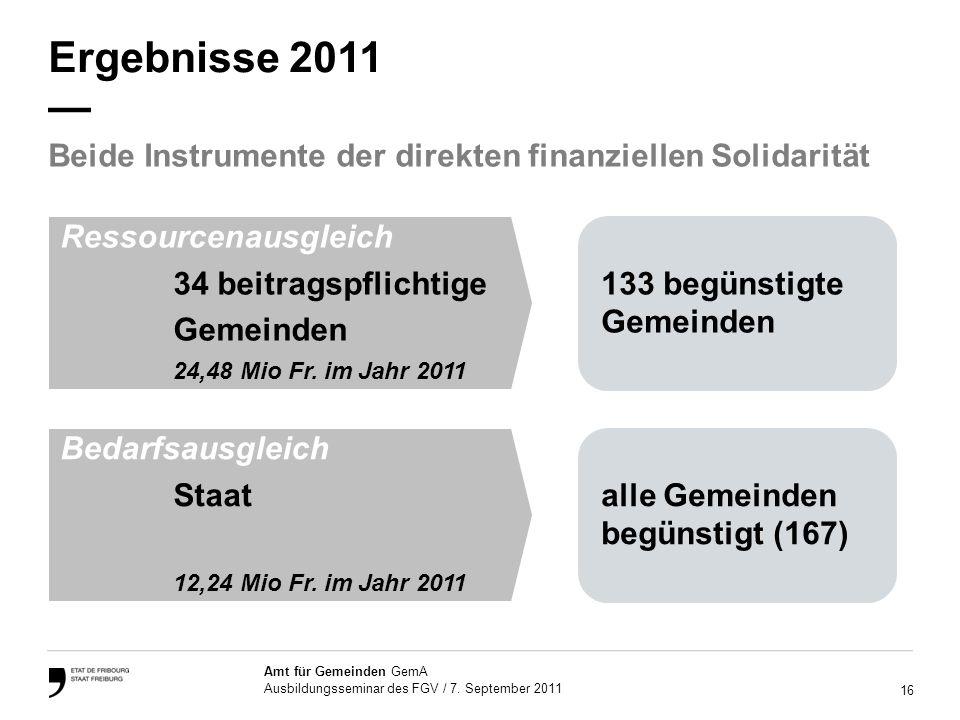 16 Amt für Gemeinden GemA Ausbildungsseminar des FGV / 7.
