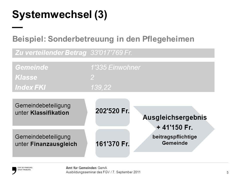 6 Amt für Gemeinden GemA Ausbildungsseminar des FGV / 7.