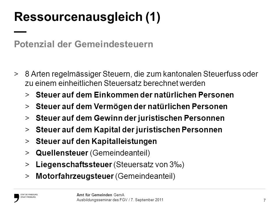 8 Amt für Gemeinden GemA Ausbildungsseminar des FGV / 7.
