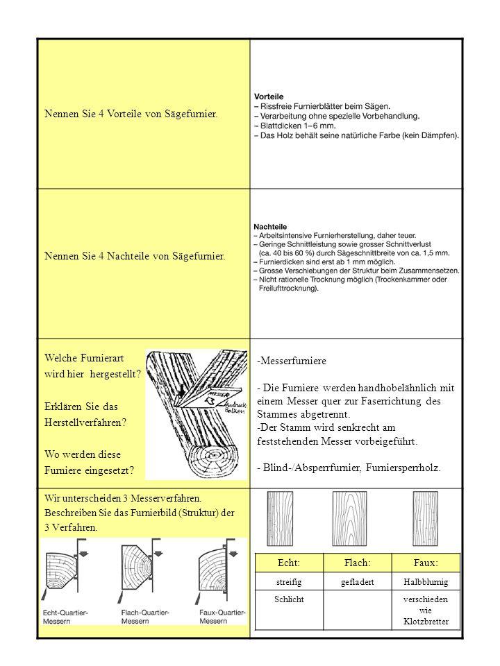 Nennen Sie 4 Vorteile von Sägefurnier. Nennen Sie 4 Nachteile von Sägefurnier. Welche Furnierart wird hier hergestellt? Erklären Sie das Herstellverfa