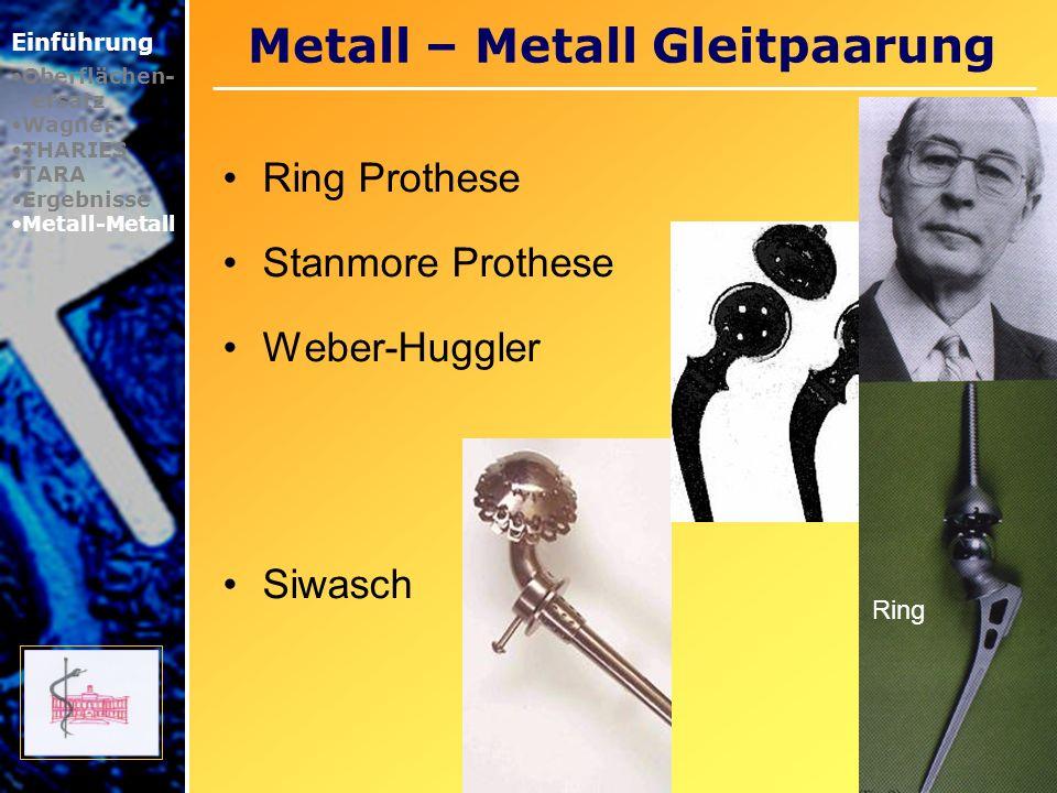 Metall – Metall Gleitpaarung Einführung Oberflächen- ersatz Wagner THARIES TARA Ergebnisse Metall-Metall AutorProtheseFallzahlErgebnisseZeitraum August 1986 Mc Kee-Farrar80881%13,9 a Brown 2002 Mc Kee-Farrar153 84% 74 % 20 a 28 a Jacobsson 1996 Mc Kee-Farrar Charnley 107 70 77 % 73 % 20 a Bryant 1991 Ring25360,4 %21 a Emery 1997 Stanmore80473 %20 a