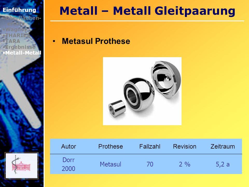 Metall – Metall Gleitpaarung Einführung Oberflächen- ersatz Wagner THARIES TARA Ergebnisse Metall-Metall AutorProtheseFallzahlRevisionZeitraum Dorr 20