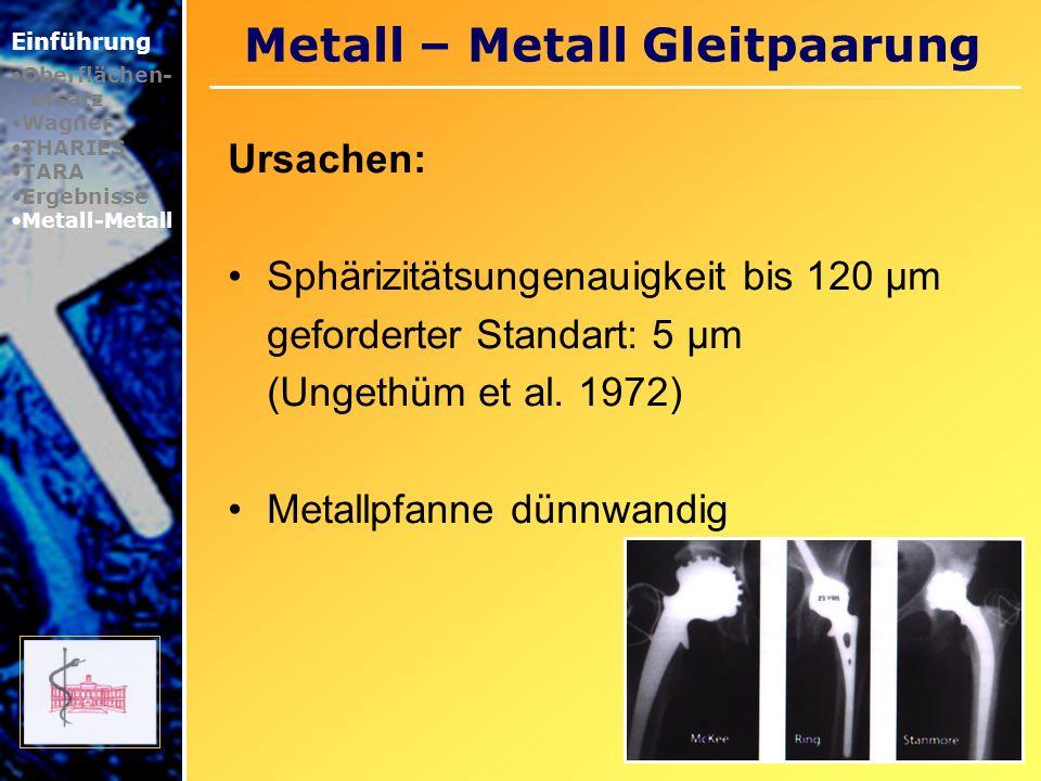 Metall – Metall Gleitpaarung Einführung Oberflächen- ersatz Wagner THARIES TARA Ergebnisse Metall-Metall Ursachen: Sphärizitätsungenauigkeit bis 120 µ