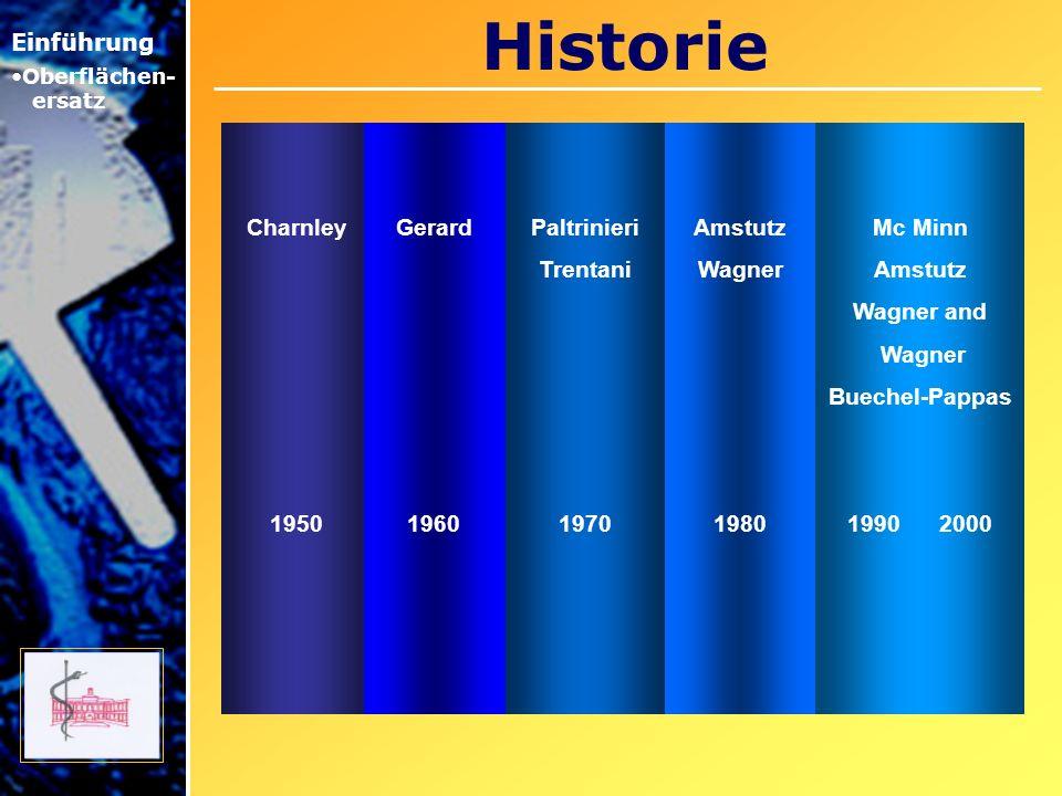 Historie Einführung Oberflächen- ersatz Charnley 1950 Gerard 1960 Paltrinieri Trentani 1970 Amstutz Wagner 1980 Mc Minn Amstutz Wagner and Wagner Buec