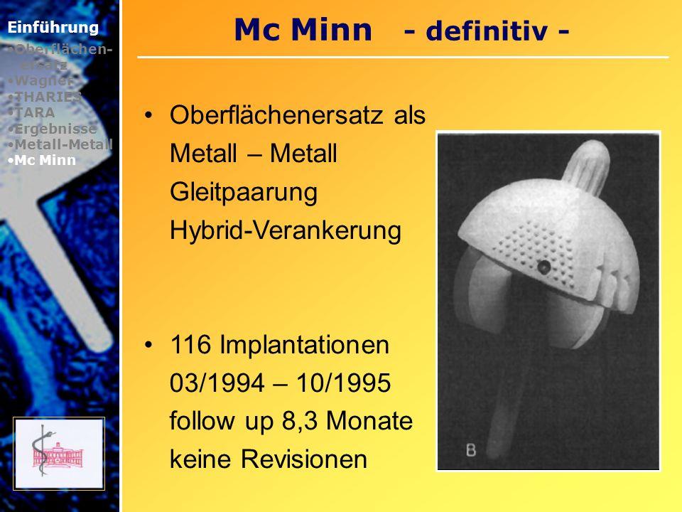 Mc Minn - definitiv - Einführung Oberflächen- ersatz Wagner THARIES TARA Ergebnisse Metall-Metall Mc Minn ab Juli 1997 als BHR - Birmingham Hip Resurfacing – Porous coated acetabulum Kein zentraler Zapfen