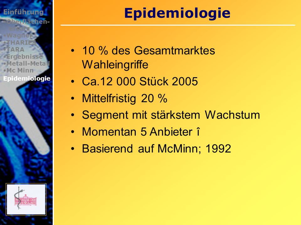 Epidemiologie Einführung Oberflächen- ersatz Wagner THARIES TARA Ergebnisse Metall-Metall Mc Minn Epidemiologie 10 % des Gesamtmarktes Wahleingriffe C