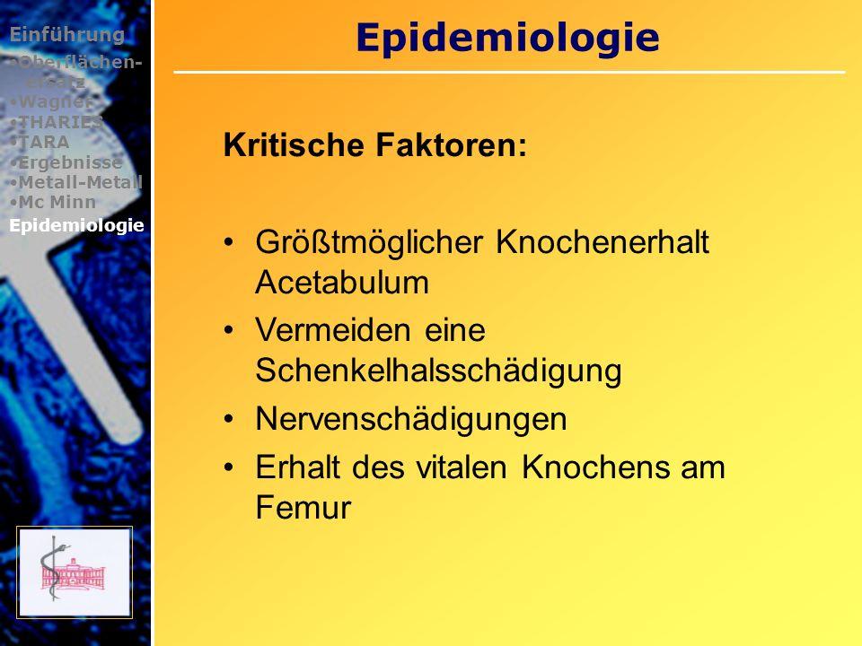 Epidemiologie Einführung Oberflächen- ersatz Wagner THARIES TARA Ergebnisse Metall-Metall Mc Minn Epidemiologie pro contra - junger Patient (unter 65 Jahre) - älter als 65 Jahre - Keine Osteoporose(t-score normal) - manifeste Osteoporose (t-score) - umschriebene Femurkopfnekrose - ausgedehnte Femurkopfnekrose - RA ohne Osteoporose - RA mit schwerer Osteoporose - Keine oder geringe Dysplasie - schwere Dysplasie (CT) - Dünner Schenkelhals/große Pfanne - dicker Schenkelhals/kleine Pf.