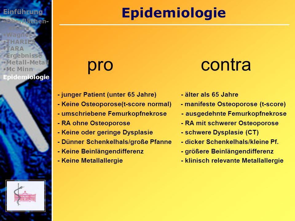 Epidemiologie Einführung Oberflächen- ersatz Wagner THARIES TARA Ergebnisse Metall-Metall Mc Minn Epidemiologie pro contra - junger Patient (unter 65