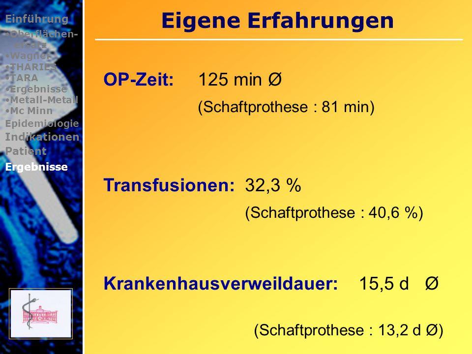 Eigene Erfahrungen Einführung Oberflächen- ersatz Wagner THARIES TARA Ergebnisse Metall-Metall Mc Minn Epidemiologie Indikationen Patient Ergebnisse O