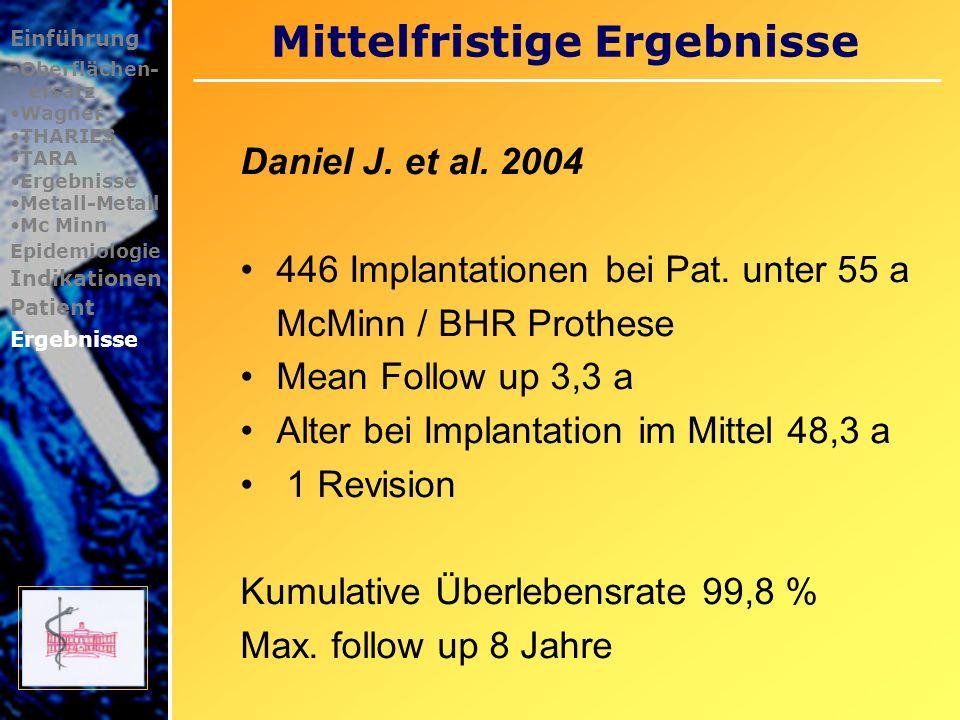 Mittelfristige Ergebnisse Einführung Oberflächen- ersatz Wagner THARIES TARA Ergebnisse Metall-Metall Mc Minn Epidemiologie Indikationen Patient Ergeb