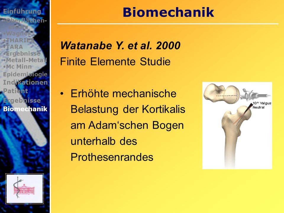 Biomechanik Einführung Oberflächen- ersatz Wagner THARIES TARA Ergebnisse Metall-Metall Mc Minn Epidemiologie Indikationen Patient Ergebnisse Biomechanik Stress Shielding Knochenresorption / Umbau in Belastungszonen durch erhöhte Scherkraftwirkung Philip (1987), Mc Minn (1996), Watanabe (2003)