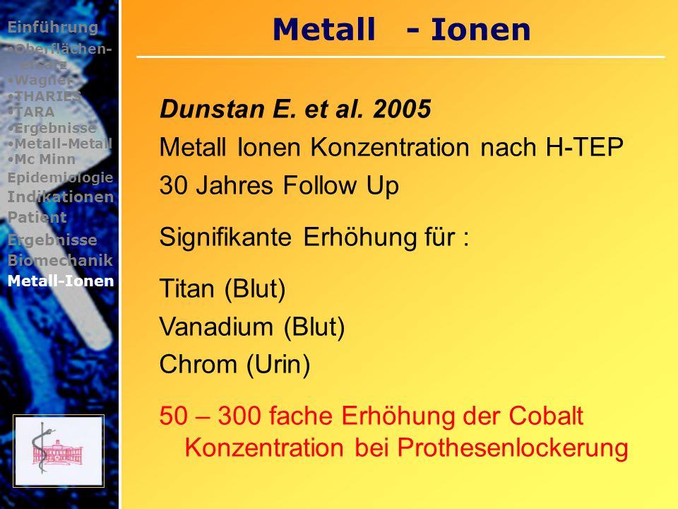 Metall - Ionen Einführung Oberflächen- ersatz Wagner THARIES TARA Ergebnisse Metall-Metall Mc Minn Epidemiologie Indikationen Patient Ergebnisse Biome