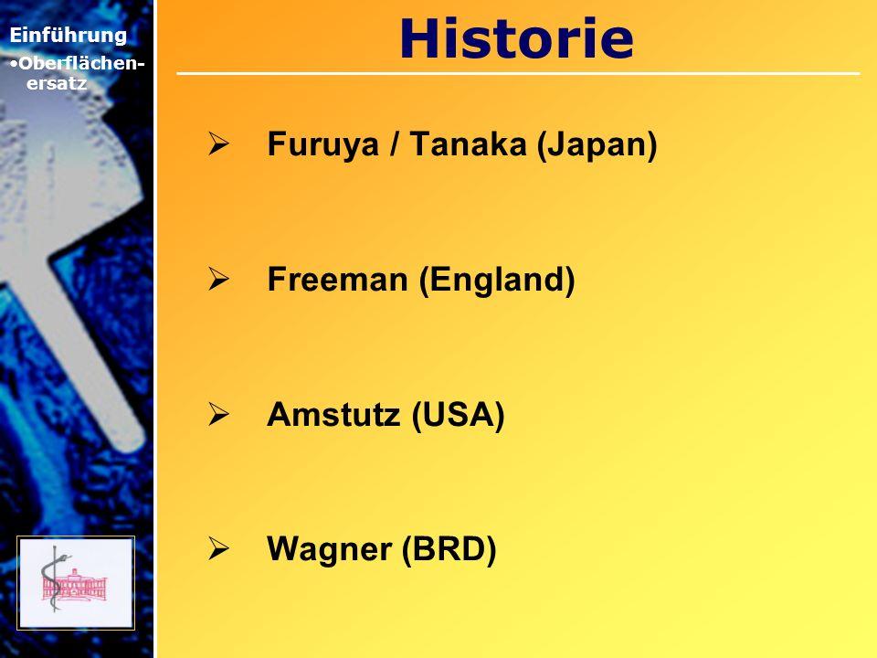 Historie Furuya / Tanaka (Japan) Freeman (England) Amstutz (USA) Wagner (BRD) Einführung Oberflächen- ersatz