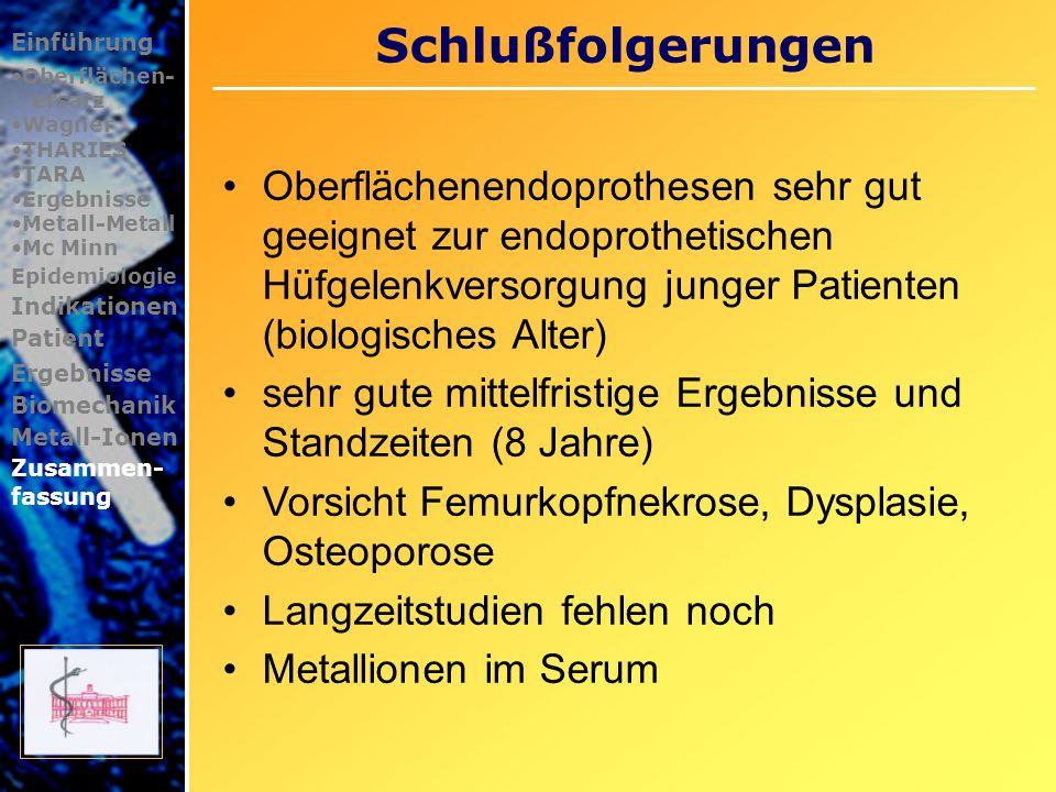 Schlußfolgerungen Einführung Oberflächen- ersatz Wagner THARIES TARA Ergebnisse Metall-Metall Mc Minn Epidemiologie Indikationen Patient Ergebnisse Bi