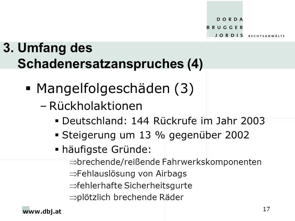 www.dbj.at 17 3. Umfang des Schadenersatzanspruches (4) Mangelfolgeschäden (3) –Rückholaktionen Deutschland: 144 Rückrufe im Jahr 2003 Steigerung um 1