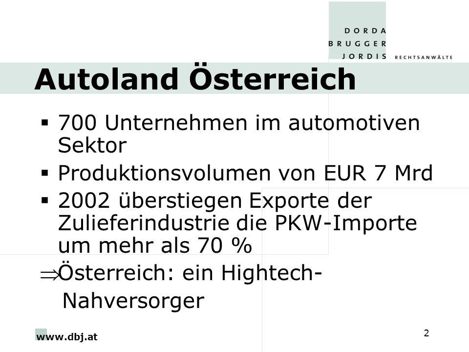 www.dbj.at 2 Autoland Österreich 700 Unternehmen im automotiven Sektor Produktionsvolumen von EUR 7 Mrd 2002 überstiegen Exporte der Zulieferindustrie