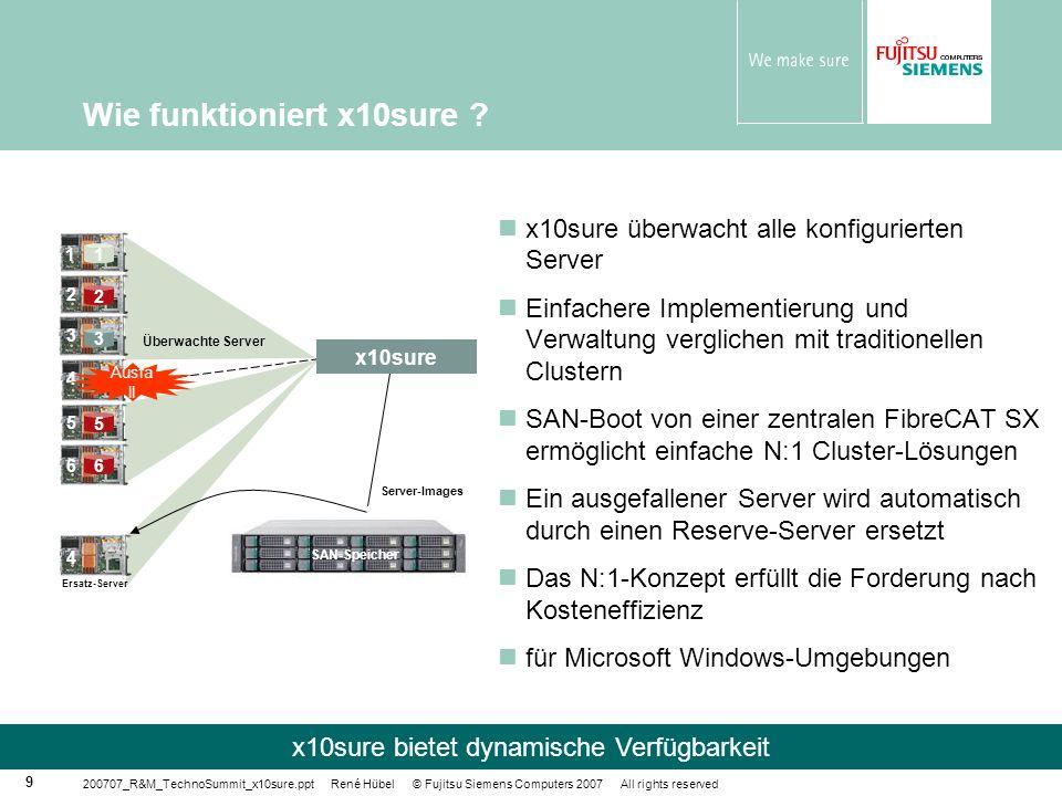 200707_R&M_TechnoSummit_x10sure.ppt René Hübel © Fujitsu Siemens Computers 2007 All rights reserved 10 Positionierung von x10sure im Hochverfügbarkeitsumfeld