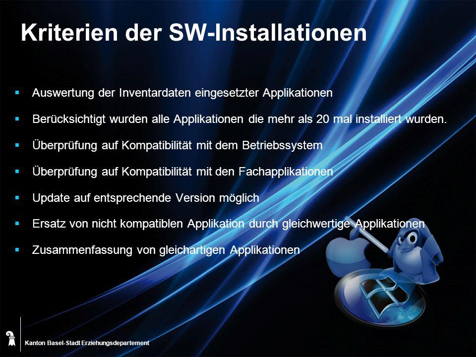 Kanton Basel-Stadt Kriterien der SW-Installationen Auswertung der Inventardaten eingesetzter Applikationen Berücksichtigt wurden alle Applikationen di