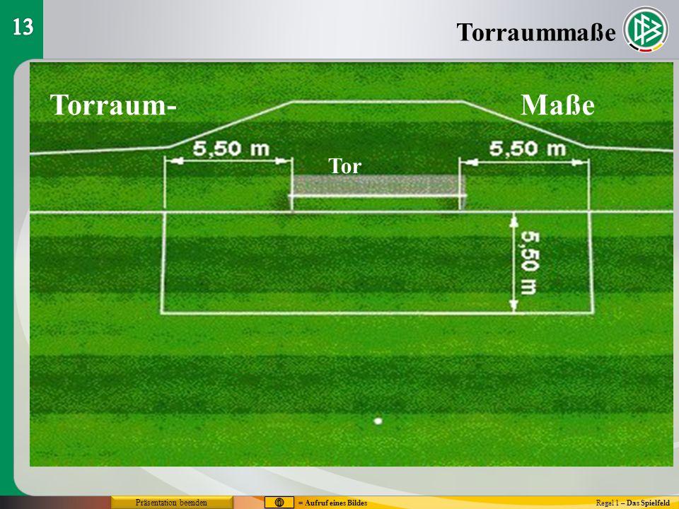 Torraum-Maße Tor Torraummaße Regel 1 – Das Spielfeld = Aufruf eines Bildes Präsentation beenden