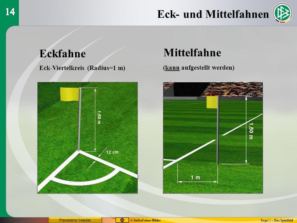 Eck- und Mittelfahnen Regel 1 – Das Spielfeld Eckfahne Eck-Viertelkreis (Radius=1 m) Mittelfahne (kann aufgestellt werden) = Aufruf eines Bildes Präse