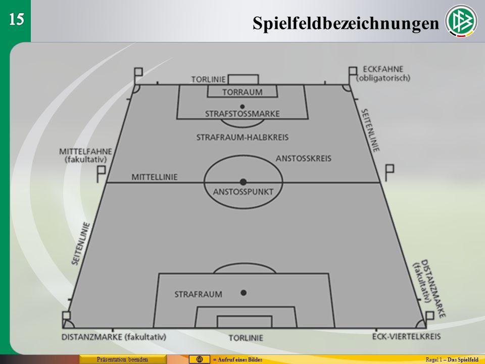 Spielfeldbezeichnungen Regel 1 – Das Spielfeld = Aufruf eines Bildes Präsentation beenden
