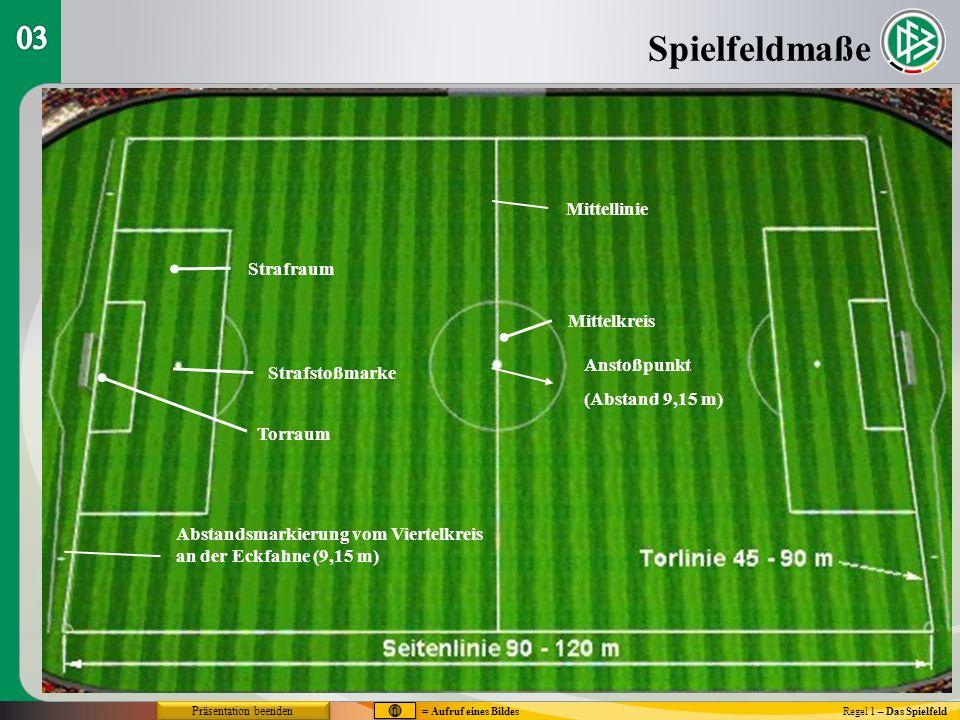 Spielfeldmaße Regel 1 – Das Spielfeld Strafraum Strafstoßmarke Torraum Abstandsmarkierung vom Viertelkreis an der Eckfahne (9,15 m) Mittellinie Mittel