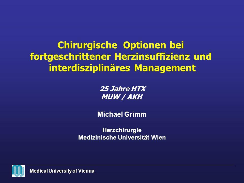 Medical University of Vienna Chirurgische Optionen bei fortgeschrittener Herzinsuffizienz und interdisziplinäres Management 25 Jahre HTX MUW / AKH Mic