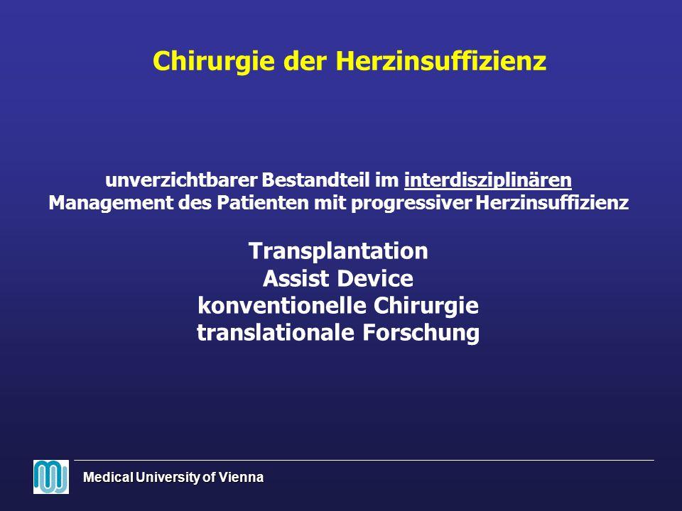 Medical University of Vienna Chirurgie der Herzinsuffizienz unverzichtbarer Bestandteil im interdisziplinären Management des Patienten mit progressive