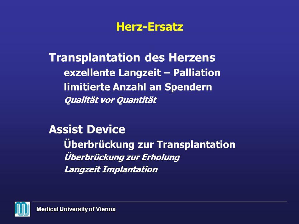 Medical University of Vienna Herz-Ersatz Transplantation des Herzens exzellente Langzeit – Palliation limitierte Anzahl an Spendern Qualität vor Quant