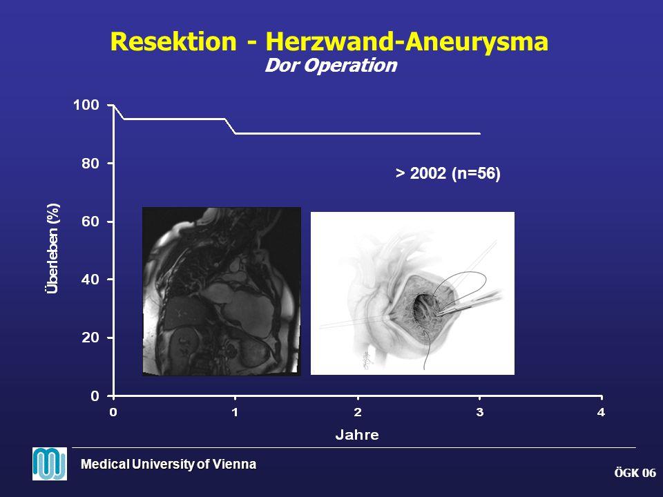 Medical University of Vienna Resektion - Herzwand-Aneurysma Dor Operation ÖGK 06 > 2002 (n=56)