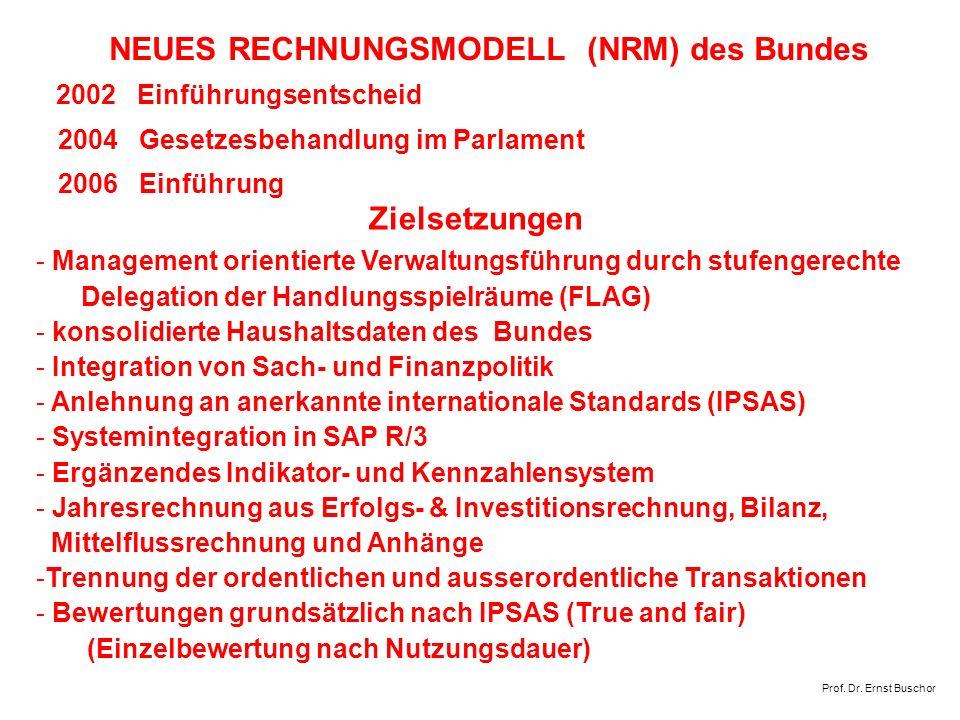 NEUES RECHNUNGSMODELL (NRM) des Bundes 2002 Einführungsentscheid 2004 Gesetzesbehandlung im Parlament 2006 Einführung Zielsetzungen - Management orientierte Verwaltungsführung durch stufengerechte Delegation der Handlungsspielräume (FLAG) - konsolidierte Haushaltsdaten des Bundes - Integration von Sach- und Finanzpolitik - Anlehnung an anerkannte internationale Standards (IPSAS) - Systemintegration in SAP R/3 - Ergänzendes Indikator- und Kennzahlensystem - Jahresrechnung aus Erfolgs- & Investitionsrechnung, Bilanz, Mittelflussrechnung und Anhänge -Trennung der ordentlichen und ausserordentliche Transaktionen - Bewertungen grundsätzlich nach IPSAS (True and fair) (Einzelbewertung nach Nutzungsdauer) Prof.