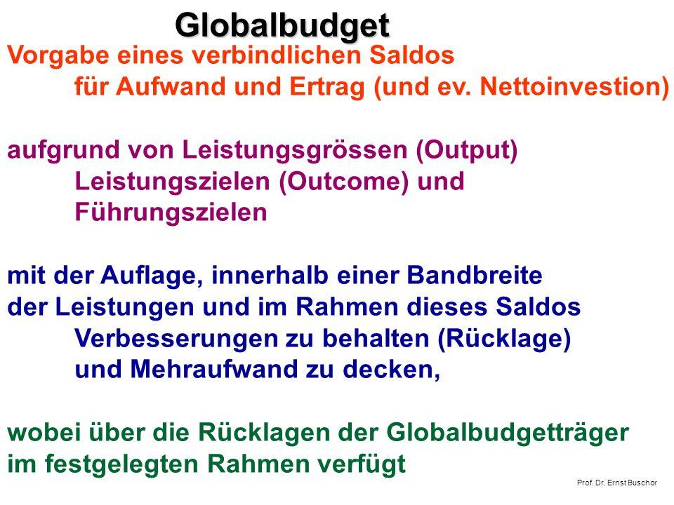Globalbudget Vorgabe eines verbindlichen Saldos für Aufwand und Ertrag (und ev.
