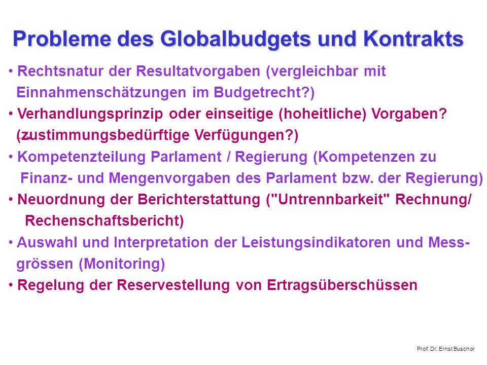 Probleme des Globalbudgets und Kontrakts Rechtsnatur der Resultatvorgaben (vergleichbar mit Einnahmenschätzungen im Budgetrecht?) Verhandlungsprinzip oder einseitige (hoheitliche) Vorgaben.