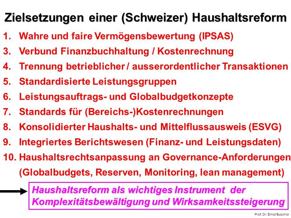 Zielsetzungen einer (Schweizer) Haushaltsreform 1.