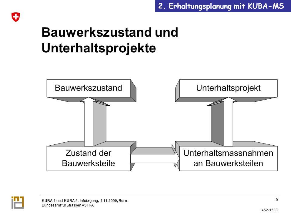 KUBA 4 und KUBA 5, Infotagung, 4.11.2009, Bern Bundesamt für Strassen ASTRA I452-1538 Bauwerkszustand und Unterhaltsprojekte 10 2.