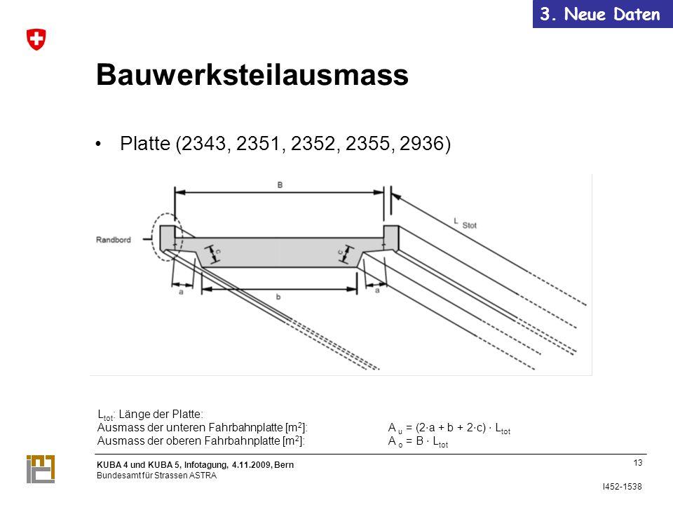 KUBA 4 und KUBA 5, Infotagung, 4.11.2009, Bern Bundesamt für Strassen ASTRA I452-1538 13 L tot : Länge der Platte: Ausmass der unteren Fahrbahnplatte [m 2 ]:A u = (2 a + b + 2 c) L tot Ausmass der oberen Fahrbahnplatte [m 2 ]:A o = B L tot Bauwerksteilausmass Platte (2343, 2351, 2352, 2355, 2936) 13 3.