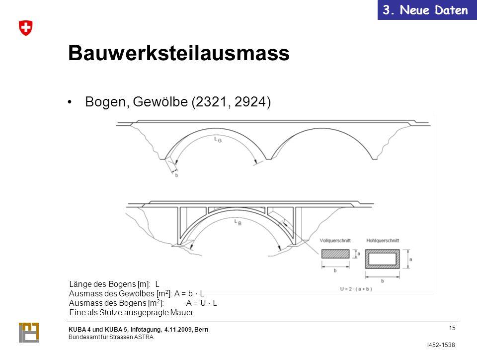 KUBA 4 und KUBA 5, Infotagung, 4.11.2009, Bern Bundesamt für Strassen ASTRA I452-1538 15 Länge des Bogens [m]: L Ausmass des Gewölbes [m 2 ]: A = b L Ausmass des Bogens [m 2 ]: A = U L Eine als Stütze ausgeprägte Mauer Bauwerksteilausmass Bogen, Gewölbe (2321, 2924) 15 3.