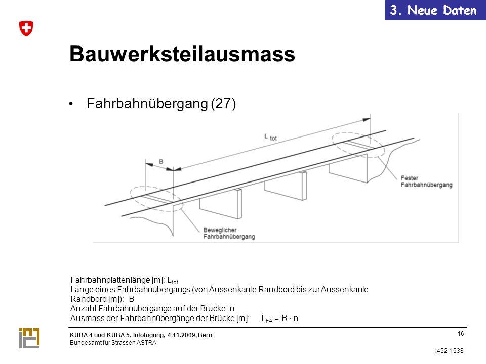 KUBA 4 und KUBA 5, Infotagung, 4.11.2009, Bern Bundesamt für Strassen ASTRA I452-1538 16 Fahrbahnplattenlänge [m]: L tot Länge eines Fahrbahnübergangs (von Aussenkante Randbord bis zur Aussenkante Randbord [m]): B Anzahl Fahrbahnübergänge auf der Brücke: n Ausmass der Fahrbahnübergänge der Brücke [m]:L FA = B n Bauwerksteilausmass Fahrbahnübergang (27) 16 3.