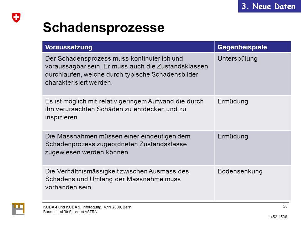 KUBA 4 und KUBA 5, Infotagung, 4.11.2009, Bern Bundesamt für Strassen ASTRA I452-1538 20 VoraussetzungGegenbeispiele Der Schadensprozess muss kontinuierlich und voraussagbar sein.