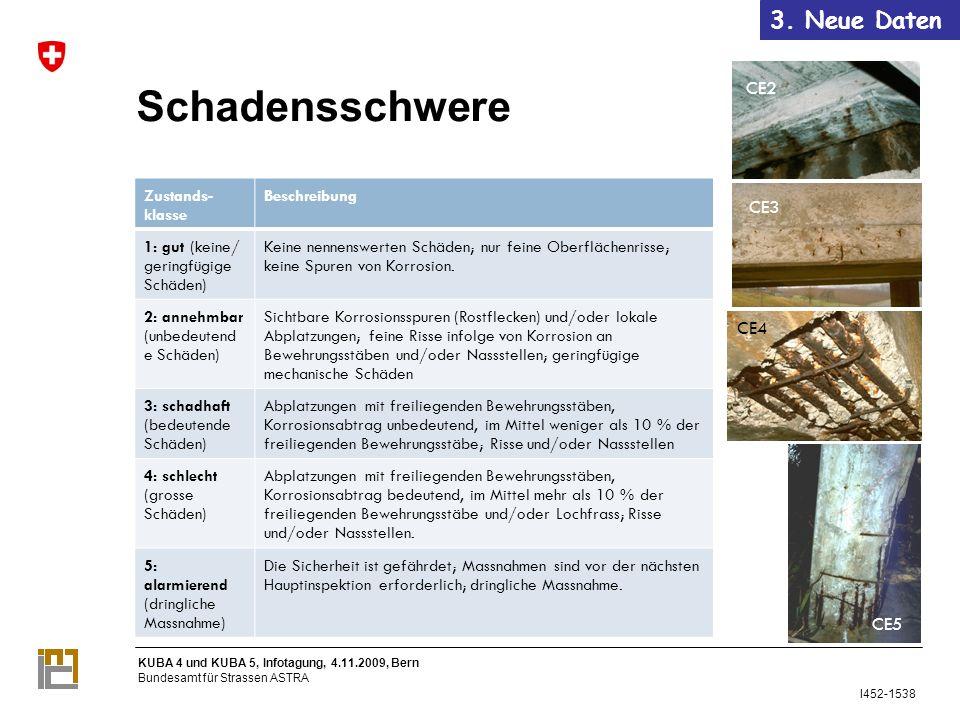 KUBA 4 und KUBA 5, Infotagung, 4.11.2009, Bern Bundesamt für Strassen ASTRA I452-1538 21 Zustands- klasse Beschreibung 1: gut (keine/ geringfügige Schäden) Keine nennenswerten Schäden; nur feine Oberflächenrisse; keine Spuren von Korrosion.