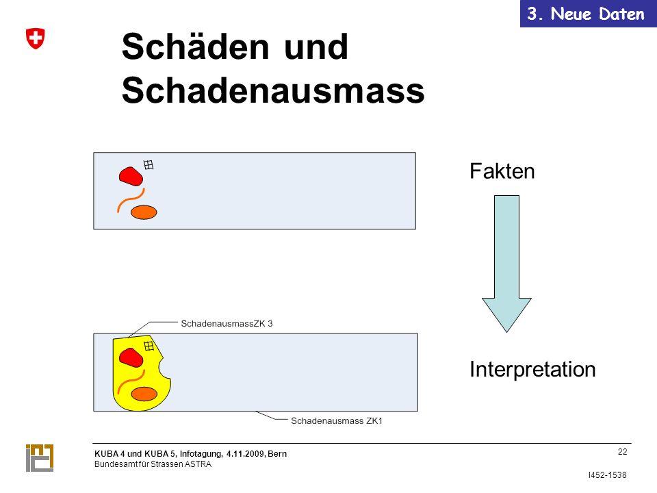 KUBA 4 und KUBA 5, Infotagung, 4.11.2009, Bern Bundesamt für Strassen ASTRA I452-1538 22 Schäden und Schadenausmass Fakten Interpretation 3.