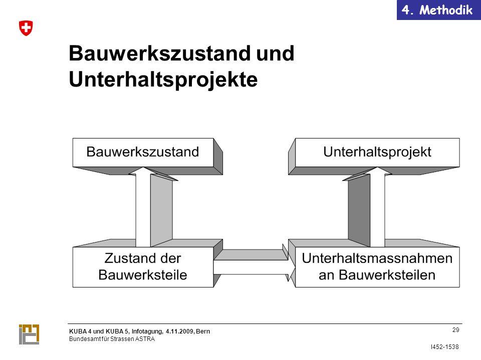 KUBA 4 und KUBA 5, Infotagung, 4.11.2009, Bern Bundesamt für Strassen ASTRA I452-1538 Bauwerkszustand und Unterhaltsprojekte 29 4.