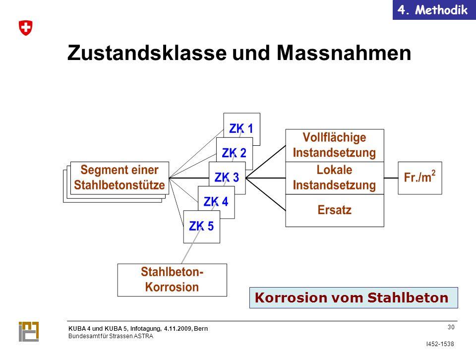 KUBA 4 und KUBA 5, Infotagung, 4.11.2009, Bern Bundesamt für Strassen ASTRA I452-1538 Zustandsklasse und Massnahmen 30 Korrosion vom Stahlbeton 4.